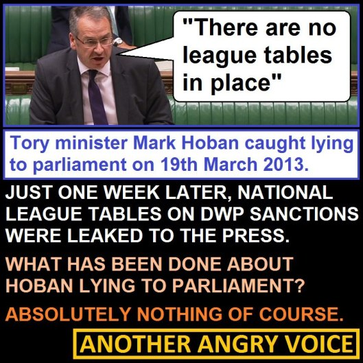 Mark Hoban has a history of lying to the people, as the above image shows. How can we believe what he's trying to tell us about the benefit cap?