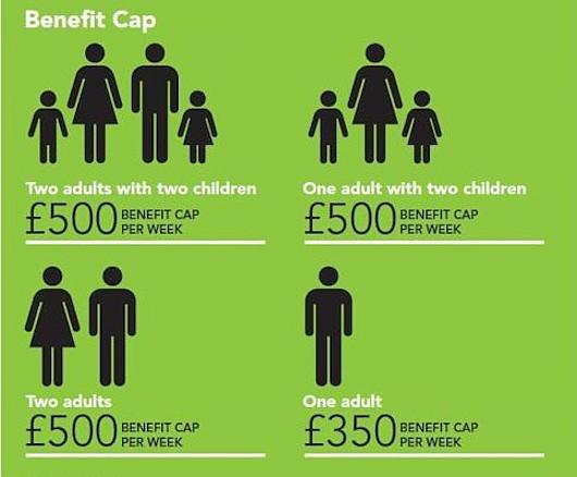 UK Austerity Nation: Benefit cap reveals the black centre ...