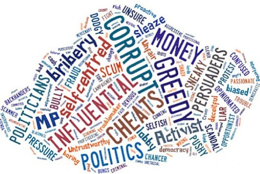 "Public opinion on lobbyists: Note the proximity of the words ""corrupt"", ""cheats"" and ""influential""."