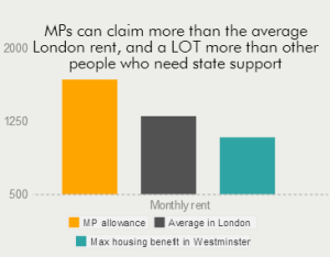 generation-rent